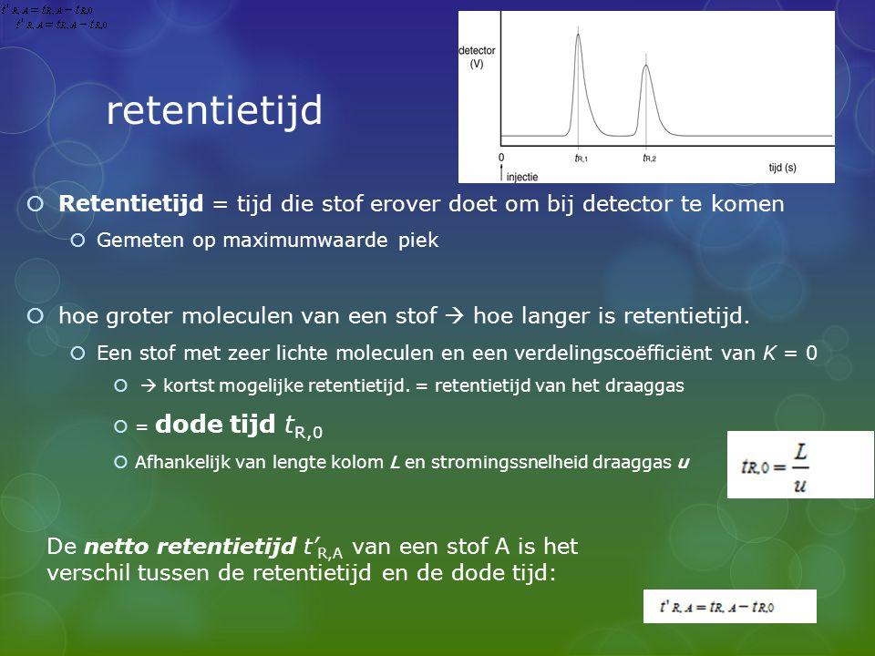 retentietijd Retentietijd = tijd die stof erover doet om bij detector te komen. Gemeten op maximumwaarde piek.