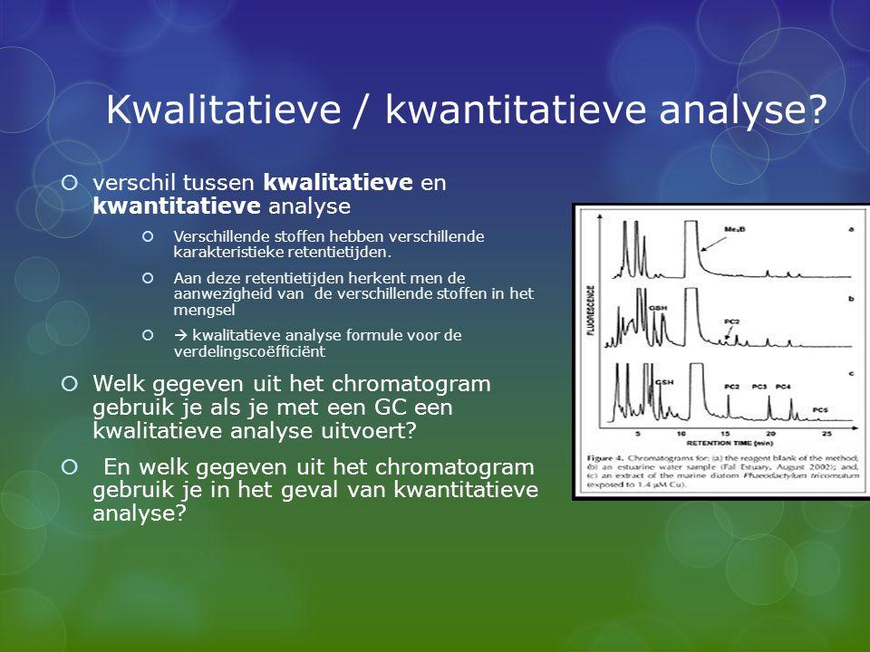 Kwalitatieve / kwantitatieve analyse