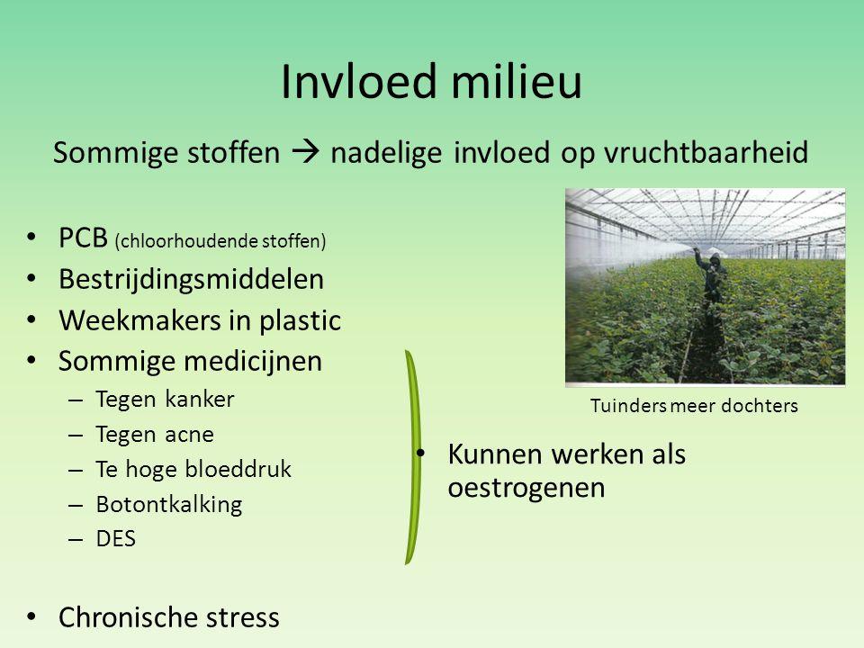 Invloed milieu Sommige stoffen  nadelige invloed op vruchtbaarheid
