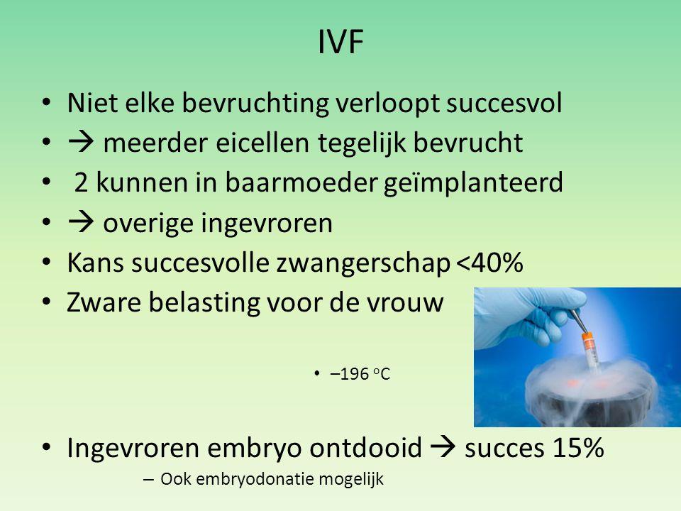 IVF Niet elke bevruchting verloopt succesvol