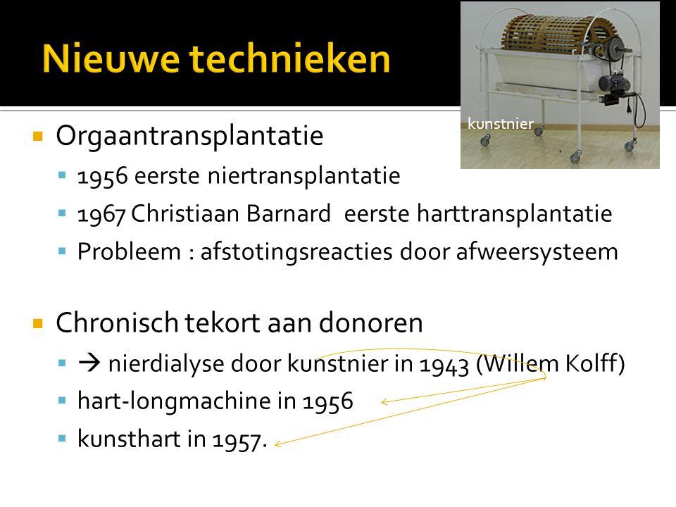 Nieuwe technieken Orgaantransplantatie Chronisch tekort aan donoren