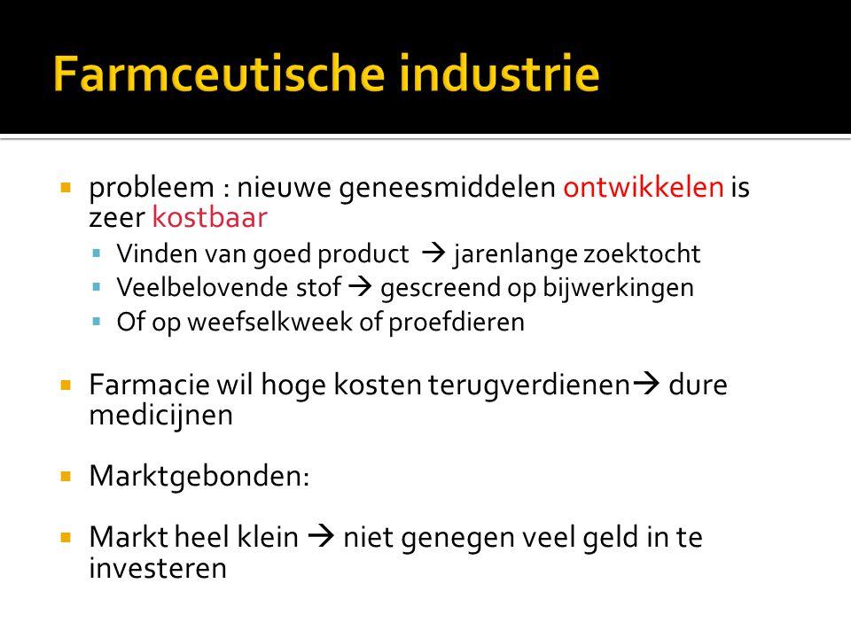 Farmceutische industrie