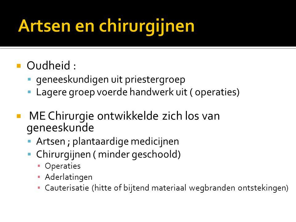 Artsen en chirurgijnen