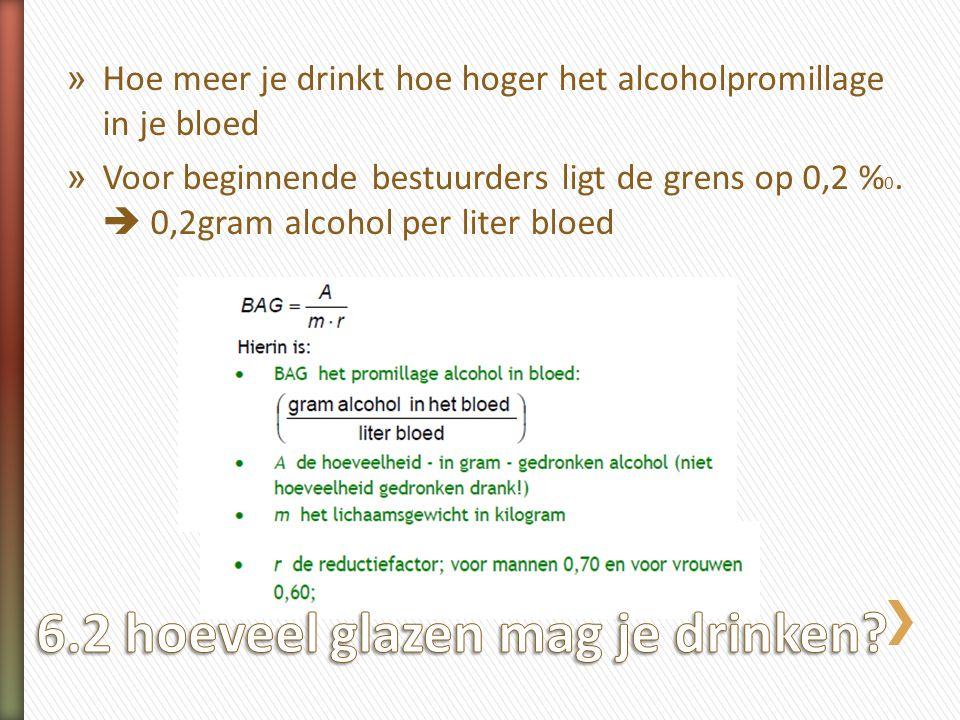 6.2 hoeveel glazen mag je drinken