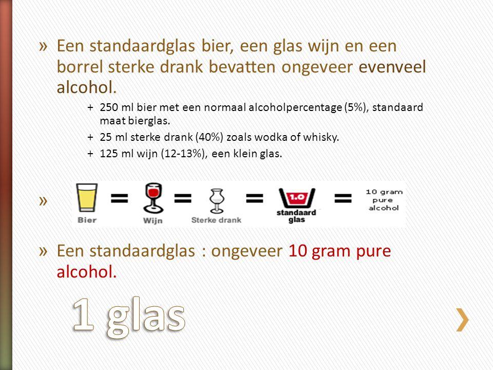 Een standaardglas bier, een glas wijn en een borrel sterke drank bevatten ongeveer evenveel alcohol.