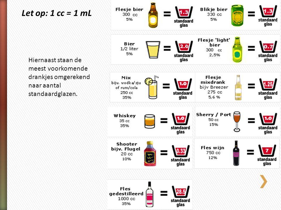 Let op: 1 cc = 1 mL Hiernaast staan de meest voorkomende drankjes omgerekend naar aantal standaardglazen.