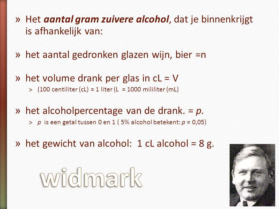 Het aantal gram zuivere alcohol, dat je binnenkrijgt is afhankelijk van: