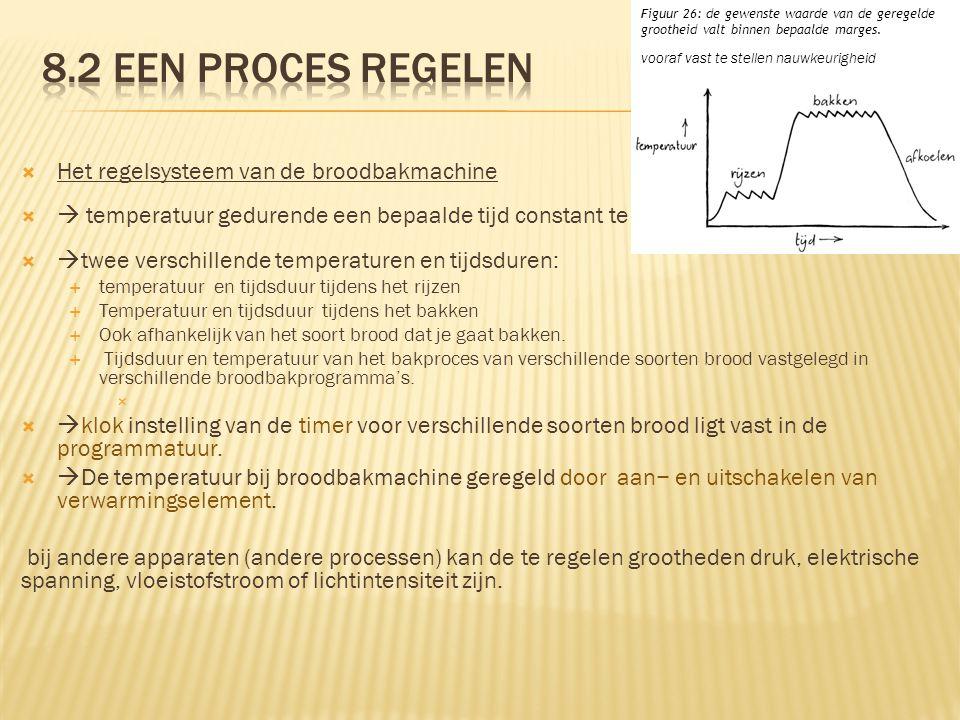 8.2 Een proces regelen Het regelsysteem van de broodbakmachine