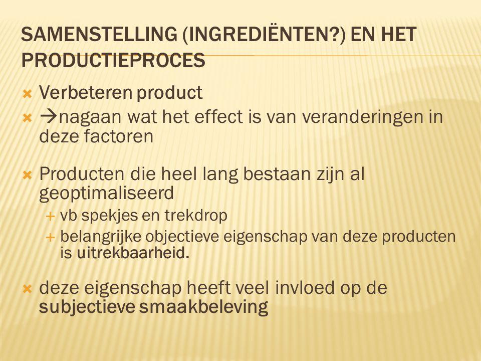 samenstelling (ingrediënten ) en het productieproces