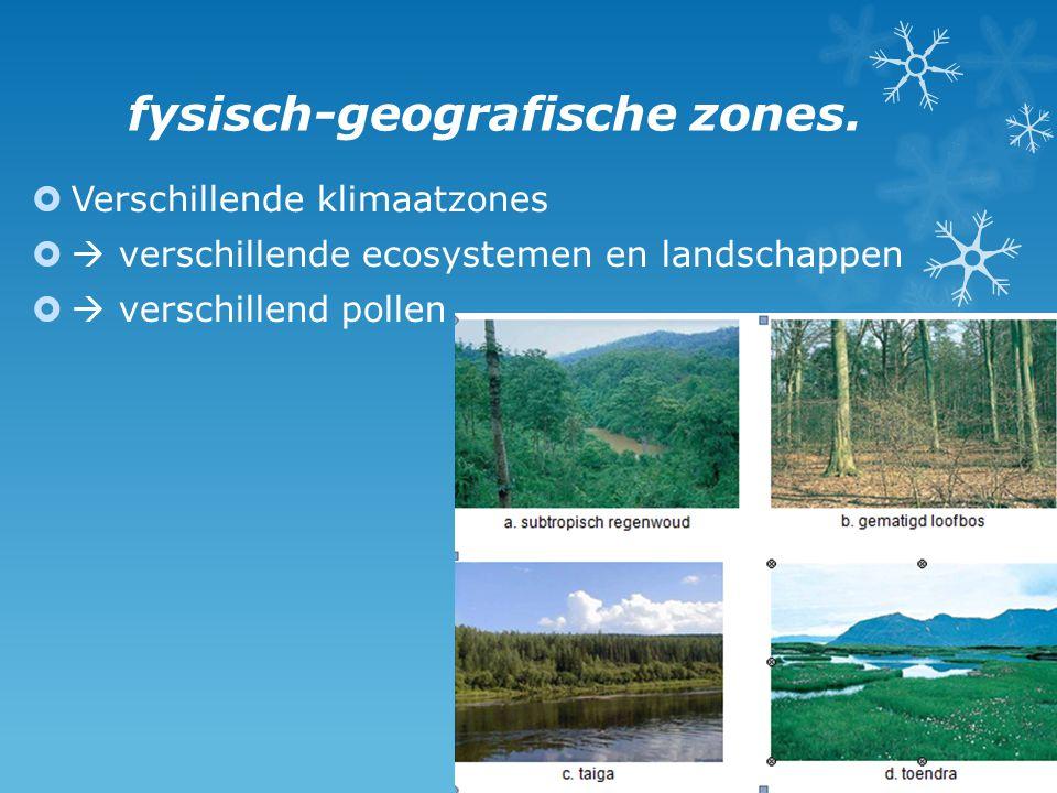 fysisch-geografische zones.