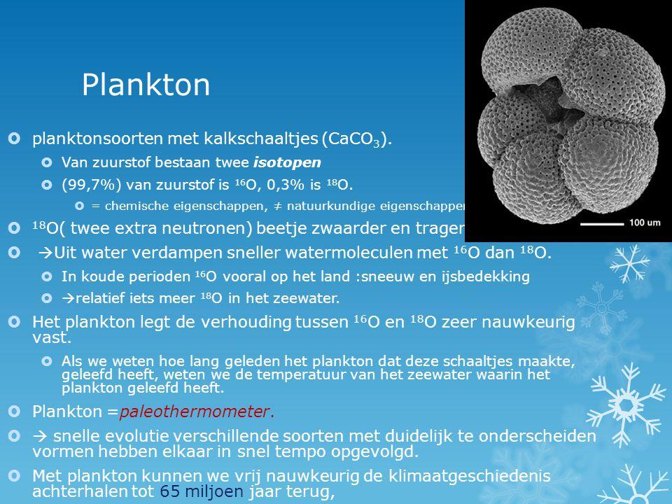 Plankton planktonsoorten met kalkschaaltjes (CaCO3).