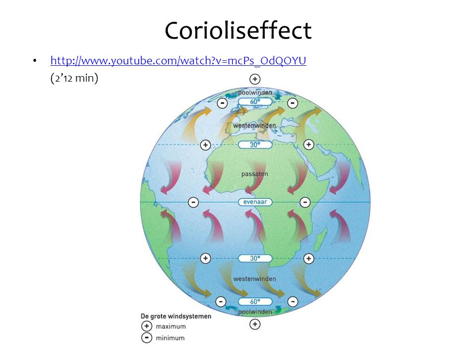 Corioliseffect http://www.youtube.com/watch v=mcPs_OdQOYU (2'12 min)