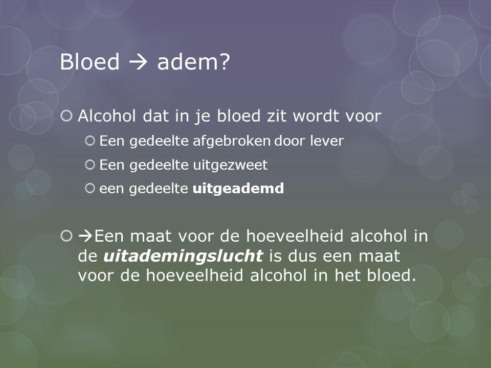 Bloed  adem Alcohol dat in je bloed zit wordt voor
