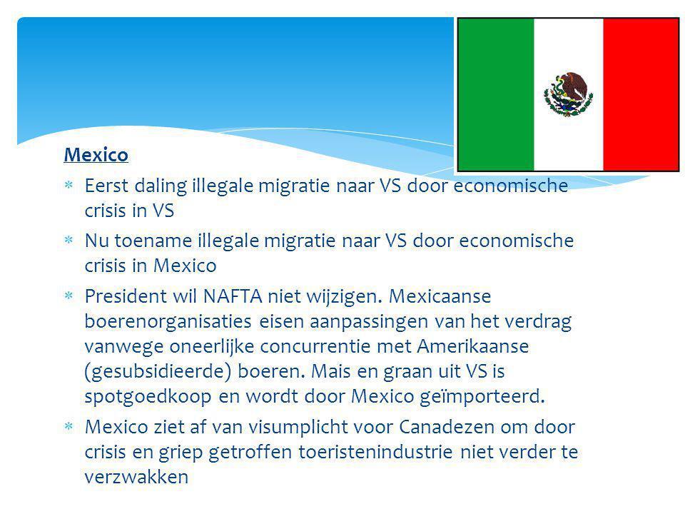 Mexico Eerst daling illegale migratie naar VS door economische crisis in VS. Nu toename illegale migratie naar VS door economische crisis in Mexico.