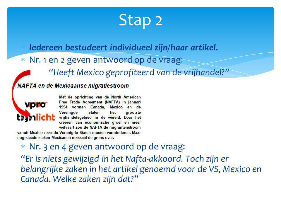 Stap 2 Iedereen bestudeert individueel zijn/haar artikel.