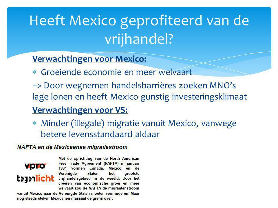 Heeft Mexico geprofiteerd van de vrijhandel