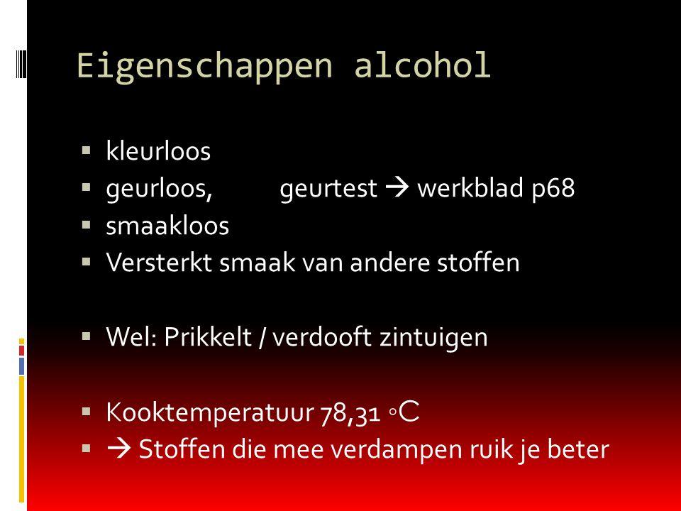 Eigenschappen alcohol