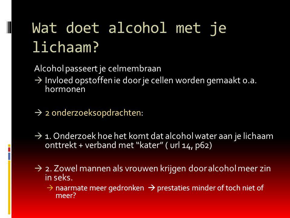 Wat doet alcohol met je lichaam