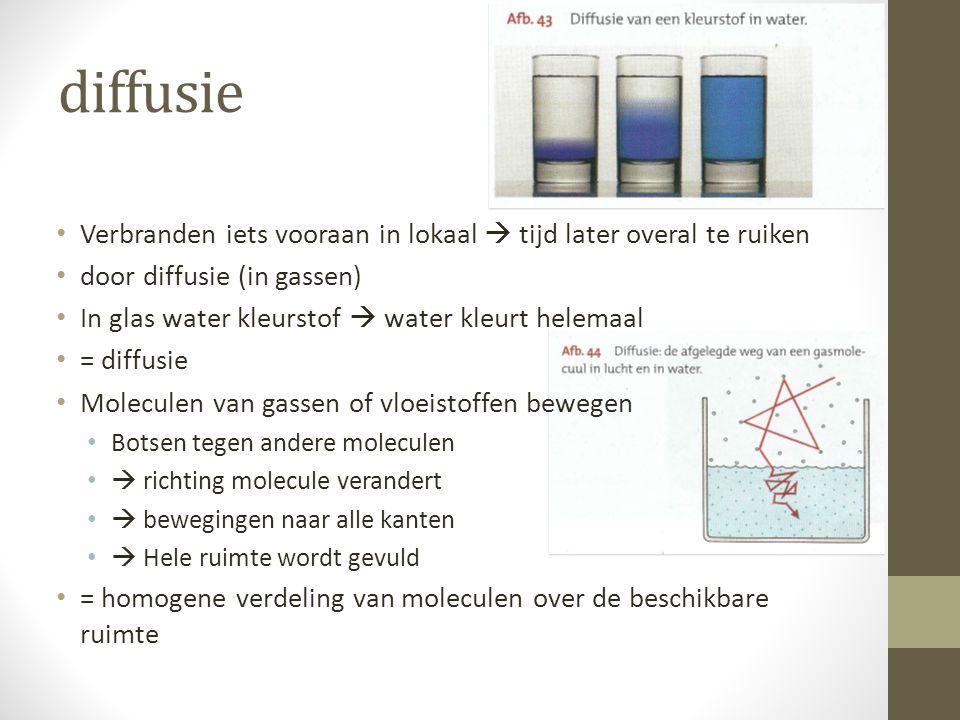 diffusie Verbranden iets vooraan in lokaal  tijd later overal te ruiken. door diffusie (in gassen)