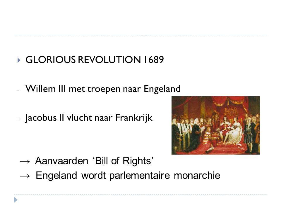 GLORIOUS REVOLUTION 1689 Willem III met troepen naar Engeland. Jacobus II vlucht naar Frankrijk. → Aanvaarden 'Bill of Rights'