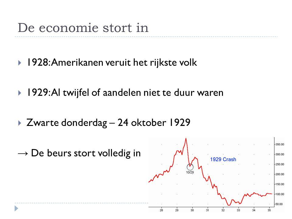 De economie stort in 1928: Amerikanen veruit het rijkste volk