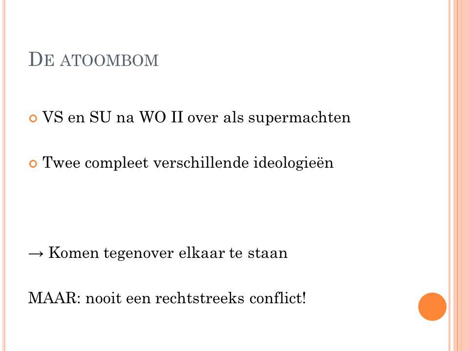 De atoombom VS en SU na WO II over als supermachten