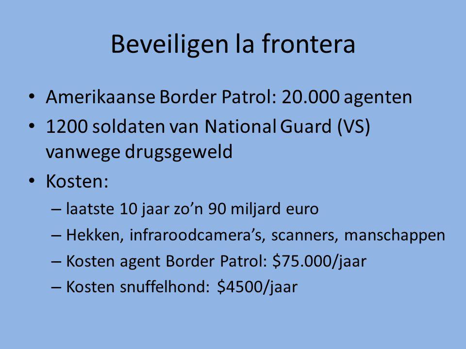 Beveiligen la frontera
