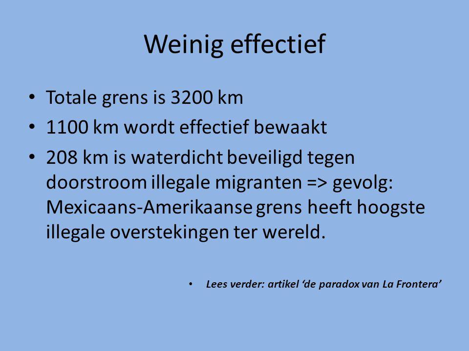 Weinig effectief Totale grens is 3200 km
