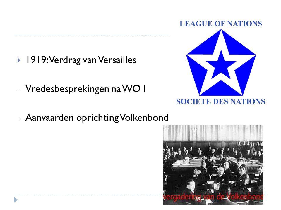 1919: Verdrag van Versailles