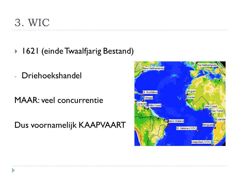 3. WIC 1621 (einde Twaalfjarig Bestand) Driehoekshandel