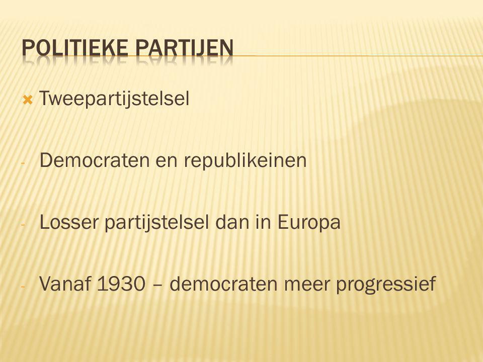 Politieke partijen Tweepartijstelsel Democraten en republikeinen