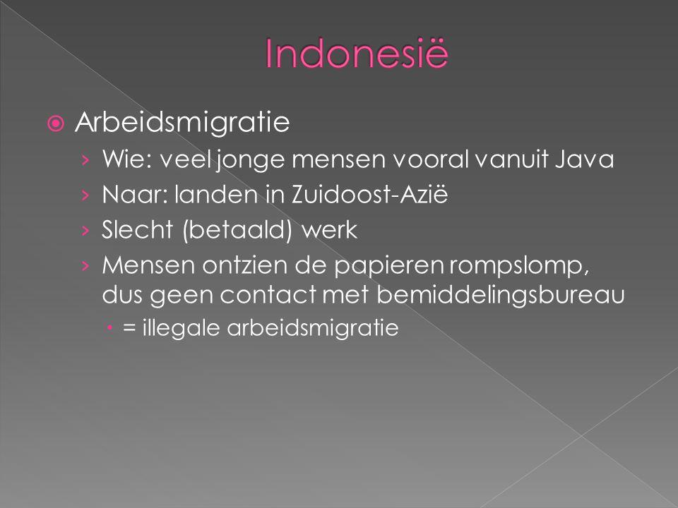 Indonesië Arbeidsmigratie Wie: veel jonge mensen vooral vanuit Java