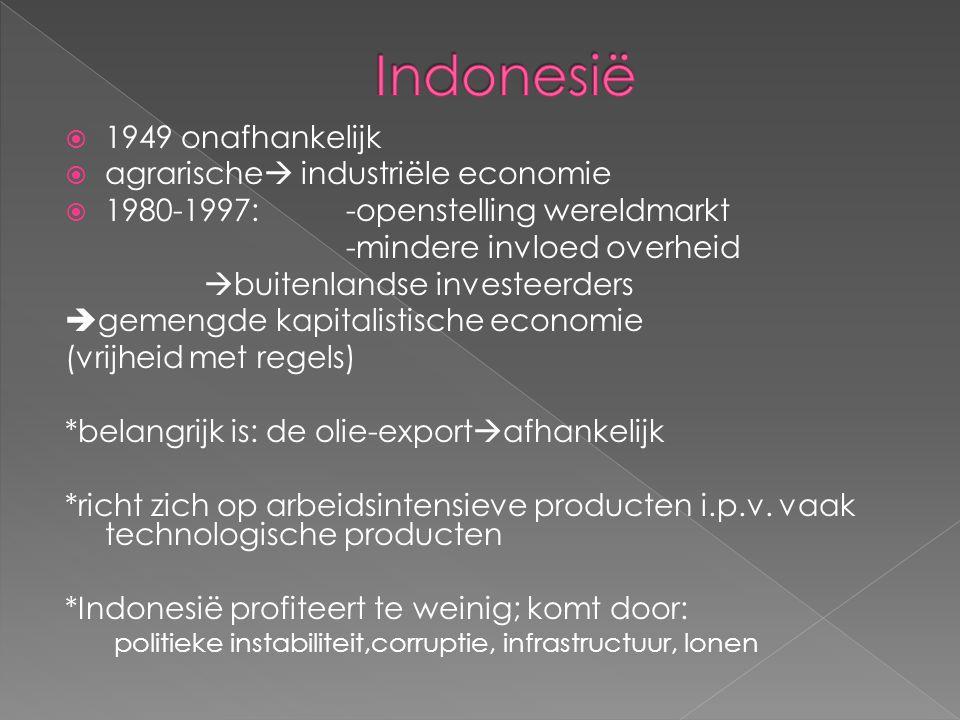 Indonesië 1949 onafhankelijk agrarische industriële economie