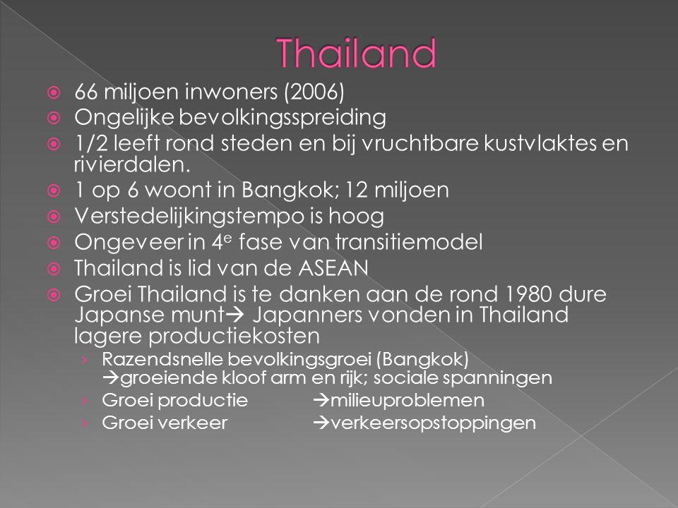 Thailand 66 miljoen inwoners (2006) Ongelijke bevolkingsspreiding