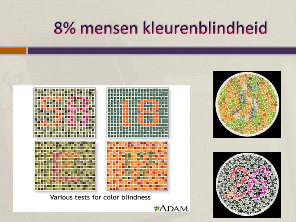 8% mensen kleurenblindheid