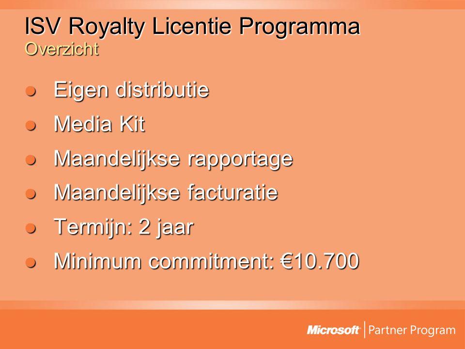 ISV Royalty Licentie Programma Overzicht