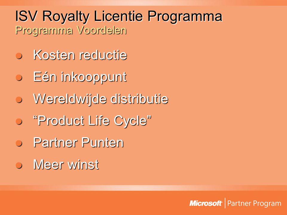 ISV Royalty Licentie Programma Programma Voordelen