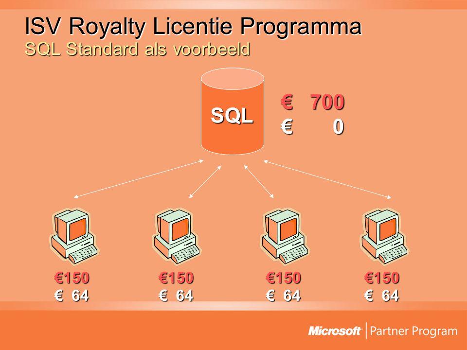 ISV Royalty Licentie Programma SQL Standard als voorbeeld