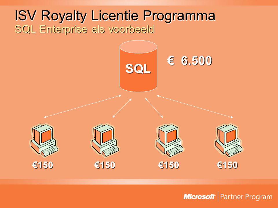 ISV Royalty Licentie Programma SQL Enterprise als voorbeeld