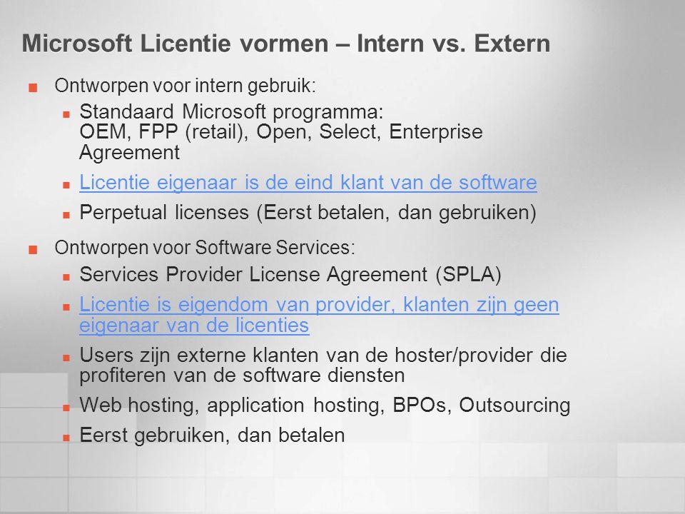 Microsoft Licentie vormen – Intern vs. Extern