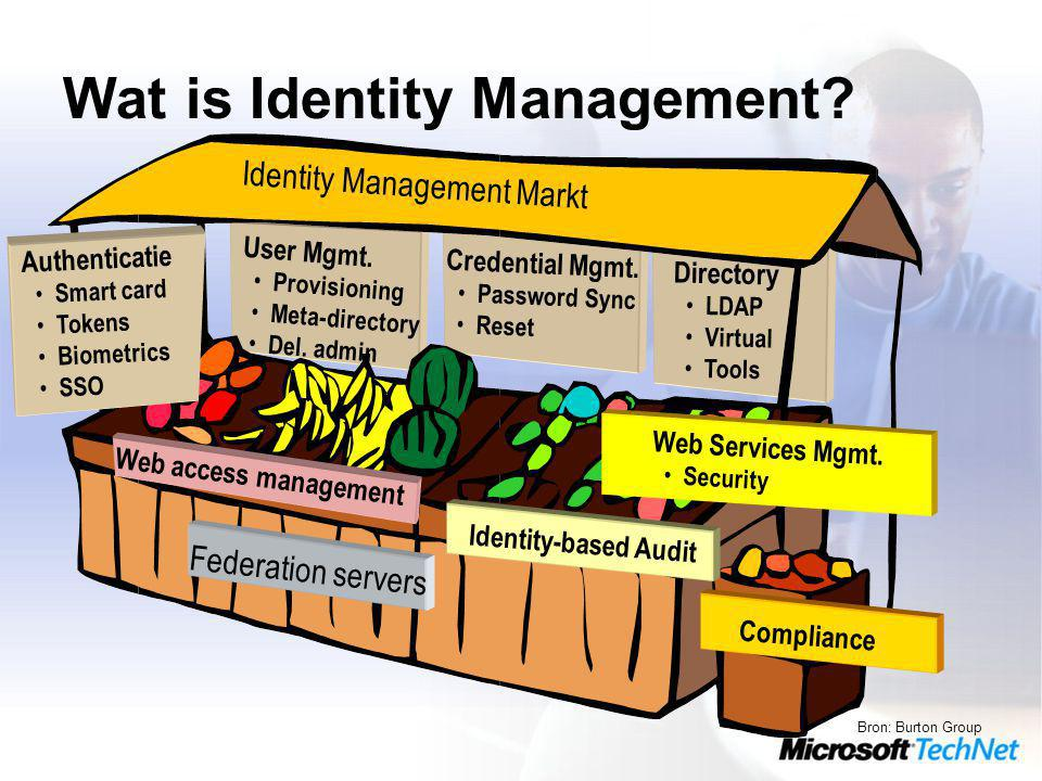Wat is Identity Management