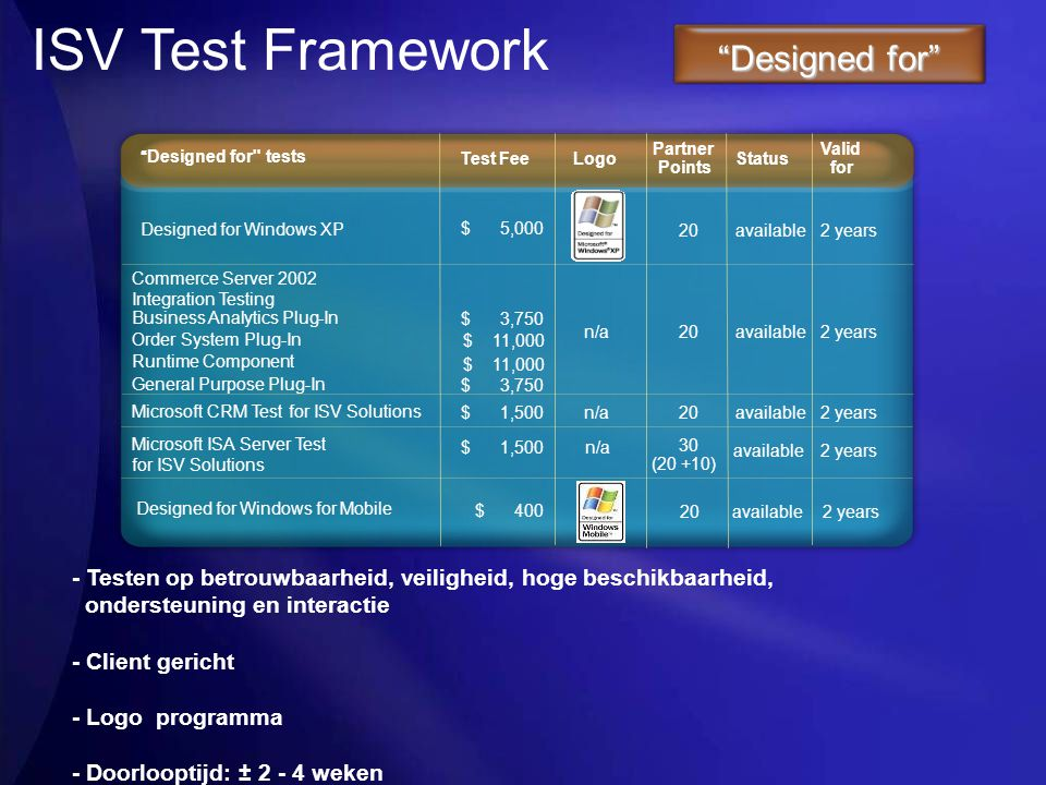 ISV Test Framework Designed for
