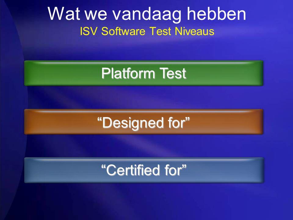 Wat we vandaag hebben ISV Software Test Niveaus