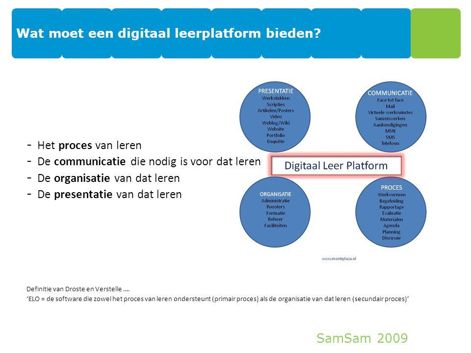 Wat moet een digitaal leerplatform bieden