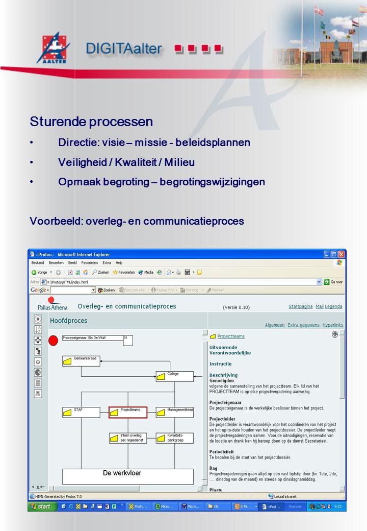 Sturende processen Directie: visie – missie - beleidsplannen