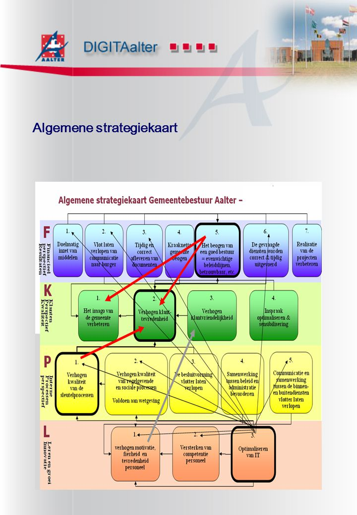 Algemene strategiekaart