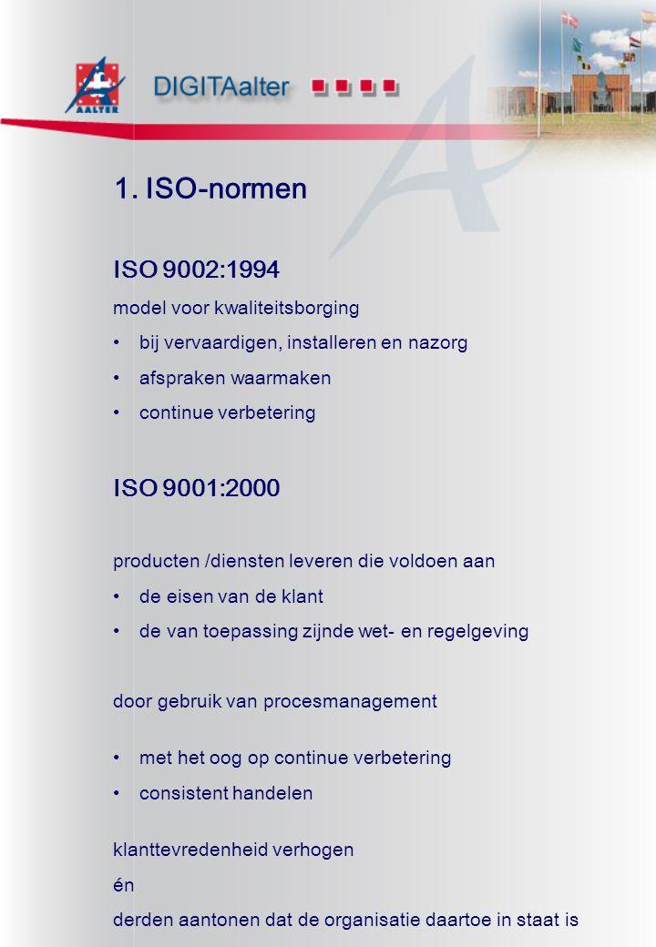 1. ISO-normen ISO 9002:1994 ISO 9001:2000 model voor kwaliteitsborging
