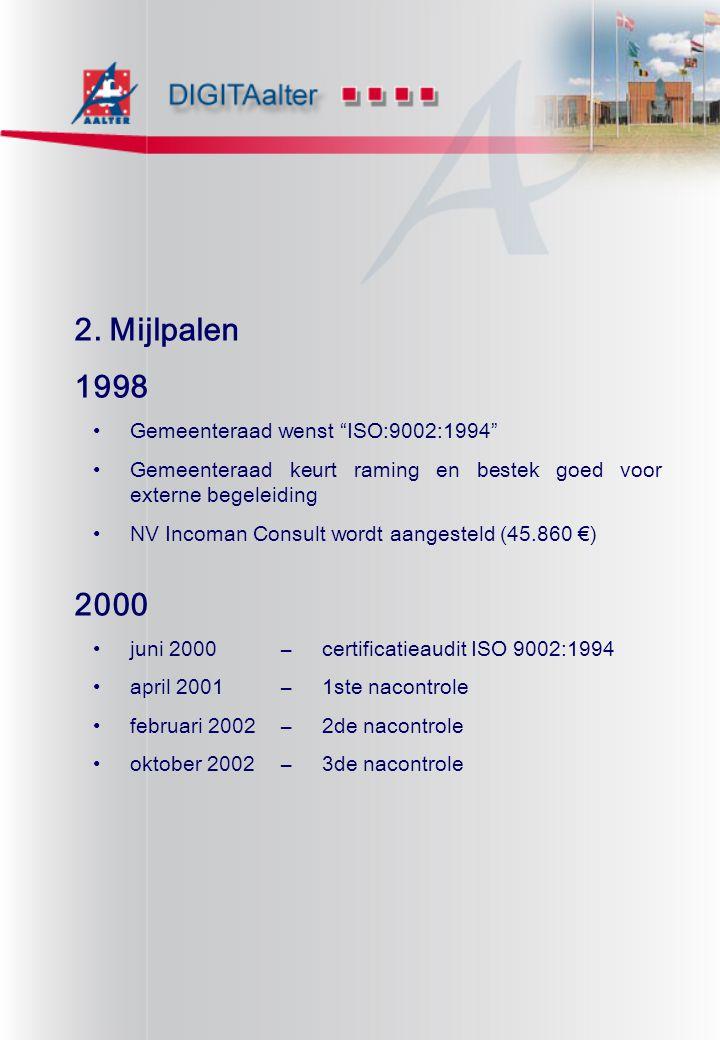 2. Mijlpalen 1998 2000 Gemeenteraad wenst ISO:9002:1994