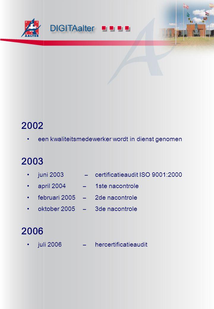 2002 2003 2006 een kwaliteitsmedewerker wordt in dienst genomen