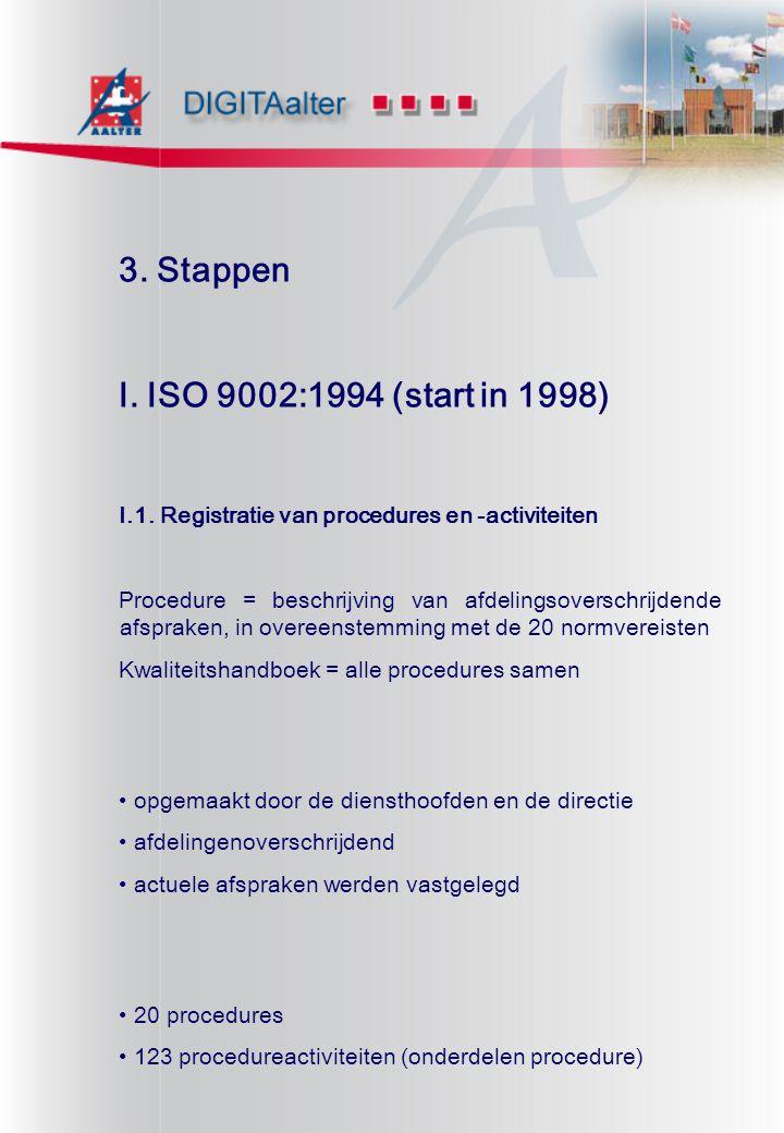 3. Stappen I. ISO 9002:1994 (start in 1998)